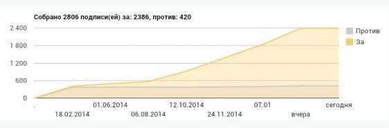 Новости украина об интеграции с ес